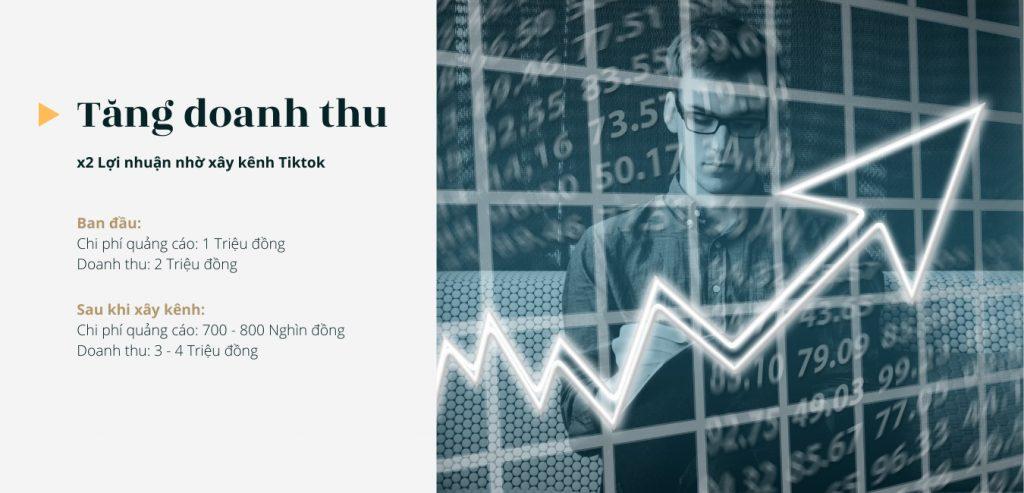 X2 lợi nhuận nhờ xây dựng thương hiệu cá nhân bằng Tiktok